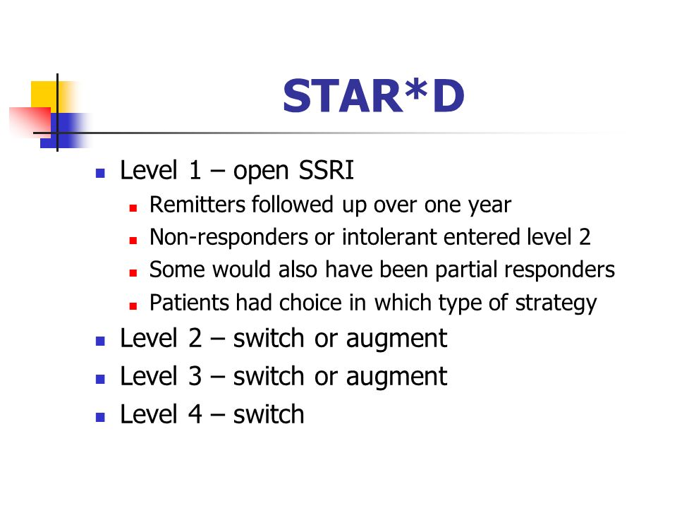 STAR*D Level 1 – open SSRI Remitters followed up over one year Non-responders or intolerant entered level 2 Some would also have been partial responders Patients had choice in which type of strategy Level 2 – switch or augment Level 3 – switch or augment Level 4 – switch