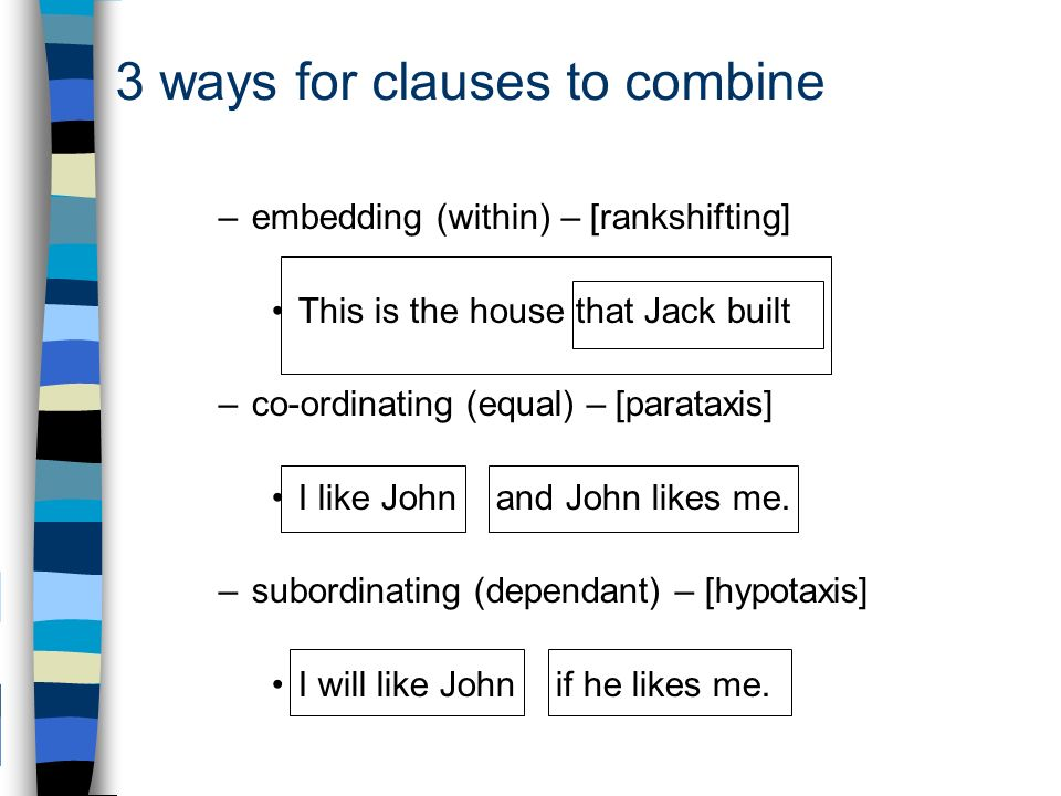 3 ways for clauses to combine –embedding (within) – [rankshifting] This is the house that Jack built –co-ordinating (equal) – [parataxis] I like John and John likes me.