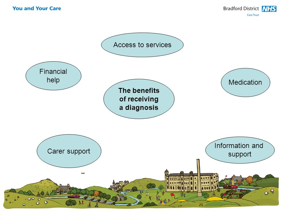 The benefits of receiving a diagnosis Access to services Financial help Carer support Information and support Medication