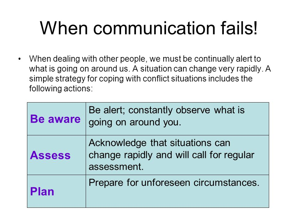 When communication fails! When dealing with other people, we must be continually alert to what is going on around us. A situation can change very rapi