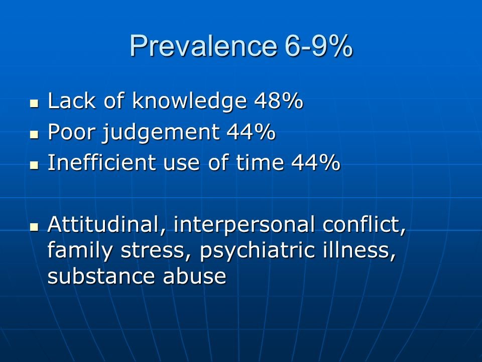 Prevalence 6-9% Lack of knowledge 48% Lack of knowledge 48% Poor judgement 44% Poor judgement 44% Inefficient use of time 44% Inefficient use of time 44% Attitudinal, interpersonal conflict, family stress, psychiatric illness, substance abuse Attitudinal, interpersonal conflict, family stress, psychiatric illness, substance abuse