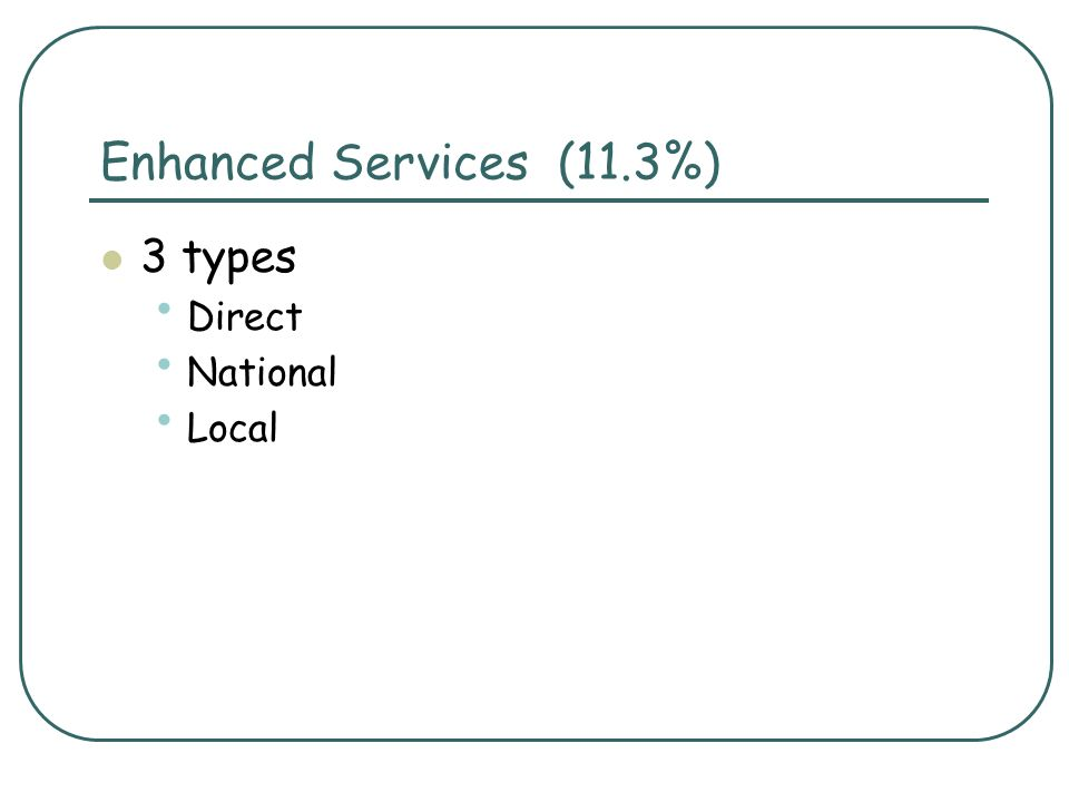 Enhanced Services (11.3%) 3 types Direct National Local