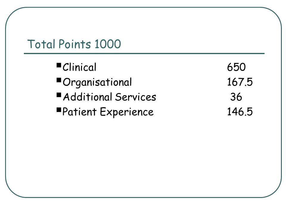 Total Points 1000 Clinical650 Organisational167.5 Additional Services 36 Patient Experience146.5