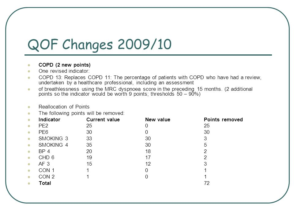 QOF Changes 2009/10 COPD (2 new points) One revised indicator: COPD 13: Replaces COPD 11: The percentage of patients with COPD who have had a review, undertaken by a healthcare professional, including an assessment of breathlessness using the MRC dyspnoea score in the preceding 15 months.