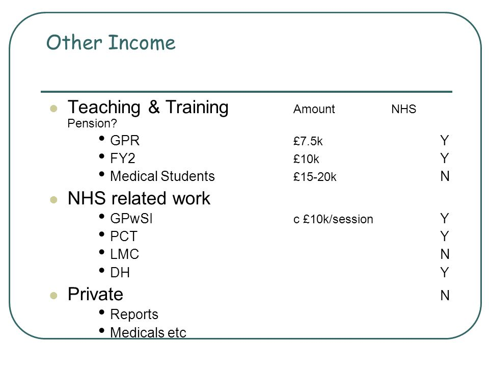 Other Income Teaching & Training AmountNHS Pension.