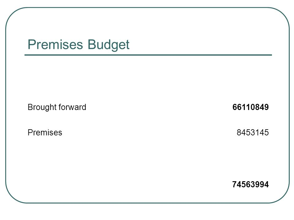 Premises Budget Brought forward66110849 Premises8453145 74563994