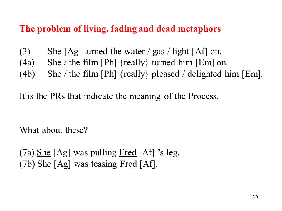 30 The problem of living, fading and dead metaphors (3) She [Ag] turned the water / gas / light [Af] on. (4a)She / the film [Ph] {really} turned him [