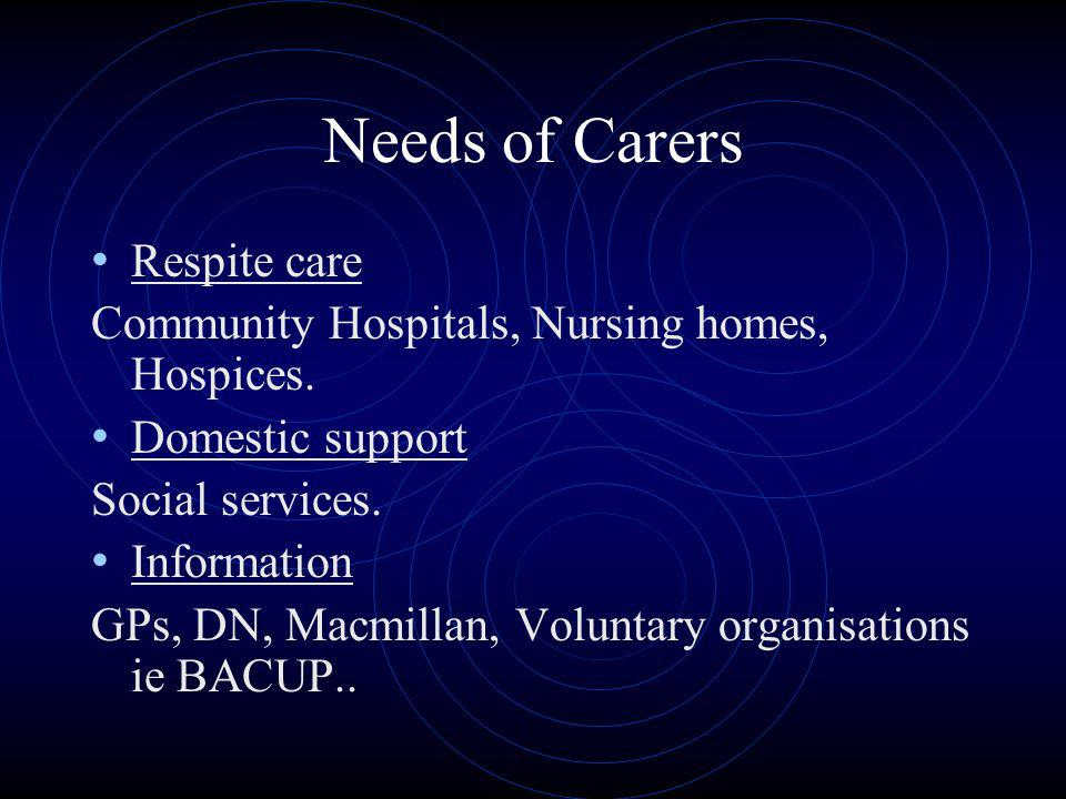 Needs of Carers Respite care Community Hospitals, Nursing homes, Hospices. Domestic support Social services. Information GPs, DN, Macmillan, Voluntary