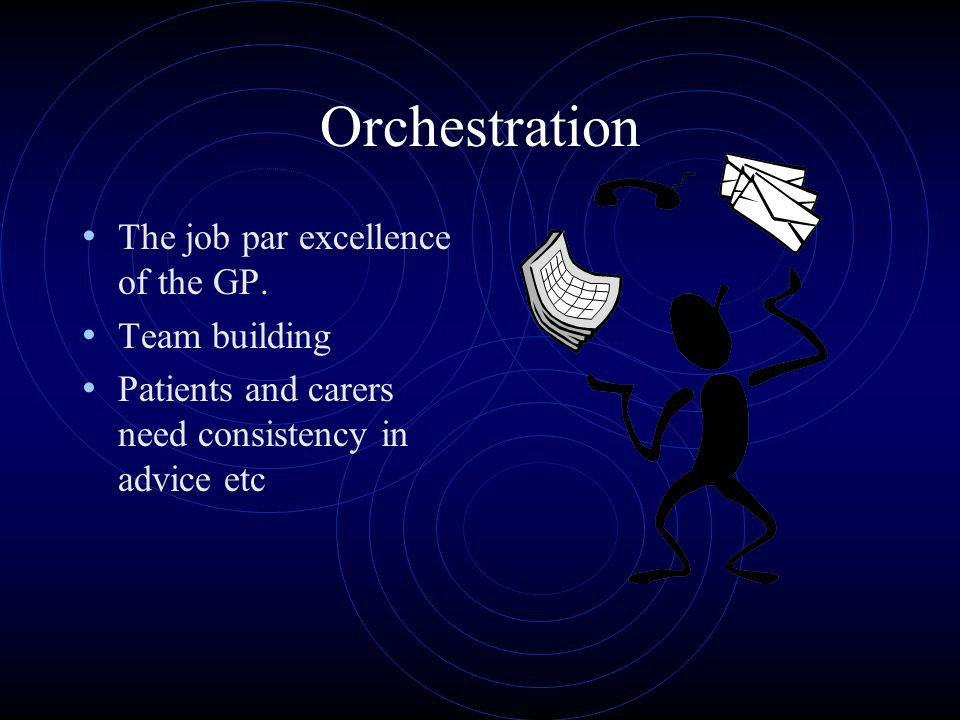 Orchestration The job par excellence of the GP. Team building Patients and carers need consistency in advice etc