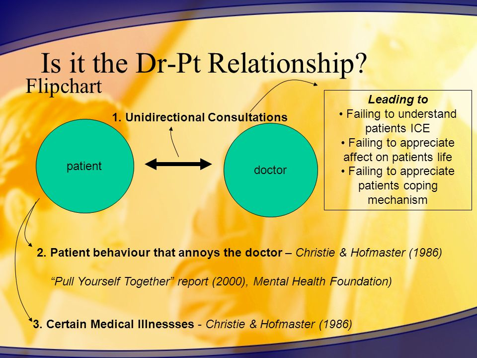 Is it the Dr-Pt Relationship? Flipchart patient doctor 1. Unidirectional Consultations Leading to Failing to understand patients ICE Failing to apprec