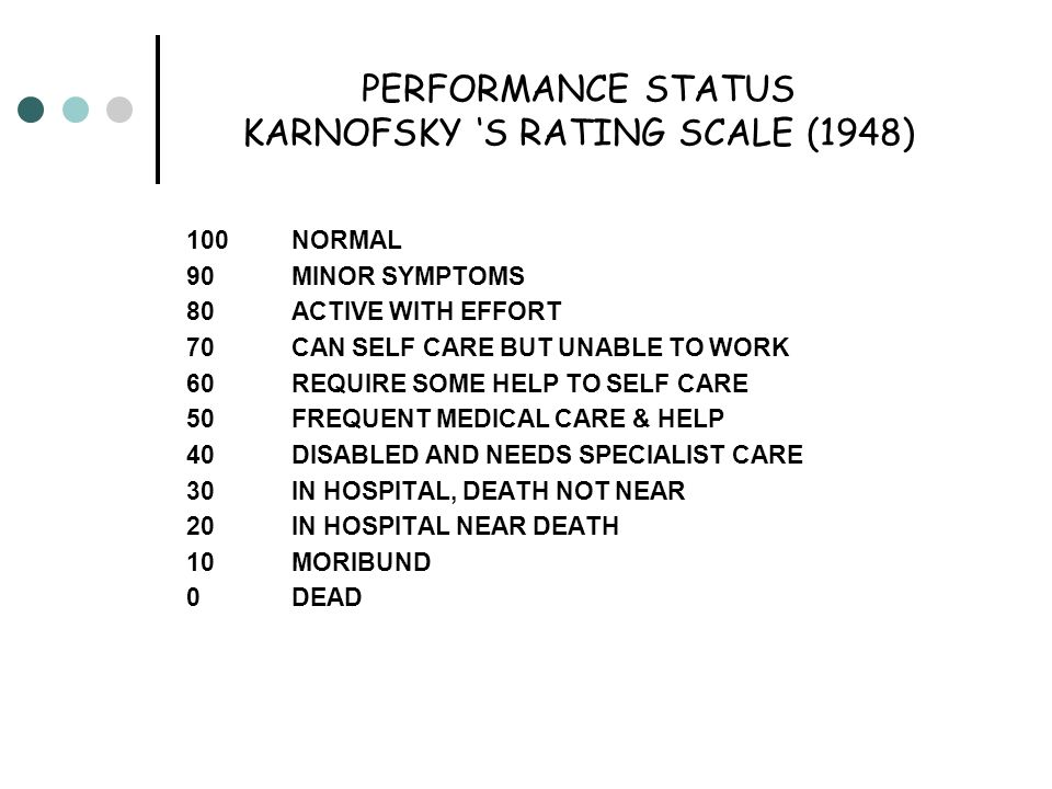 PERFORMANCE STATUS KARNOFSKY S RATING SCALE (1948) 100NORMAL 90MINOR SYMPTOMS 80ACTIVE WITH EFFORT 70CAN SELF CARE BUT UNABLE TO WORK 60REQUIRE SOME HELP TO SELF CARE 50FREQUENT MEDICAL CARE & HELP 40DISABLED AND NEEDS SPECIALIST CARE 30IN HOSPITAL, DEATH NOT NEAR 20 IN HOSPITAL NEAR DEATH 10MORIBUND 0DEAD