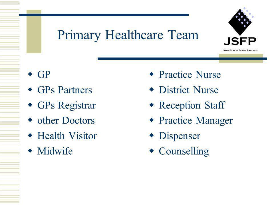 Primary Healthcare Team GP GPs Partners GPs Registrar other Doctors Health Visitor Midwife Practice Nurse District Nurse Reception Staff Practice Mana