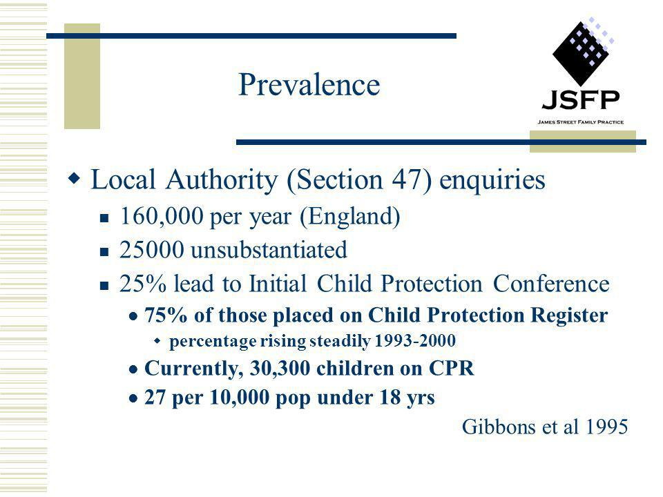 Prevalence Local Authority (Section 47) enquiries 160,000 per year (England) 25000 unsubstantiated 25% lead to Initial Child Protection Conference 75%