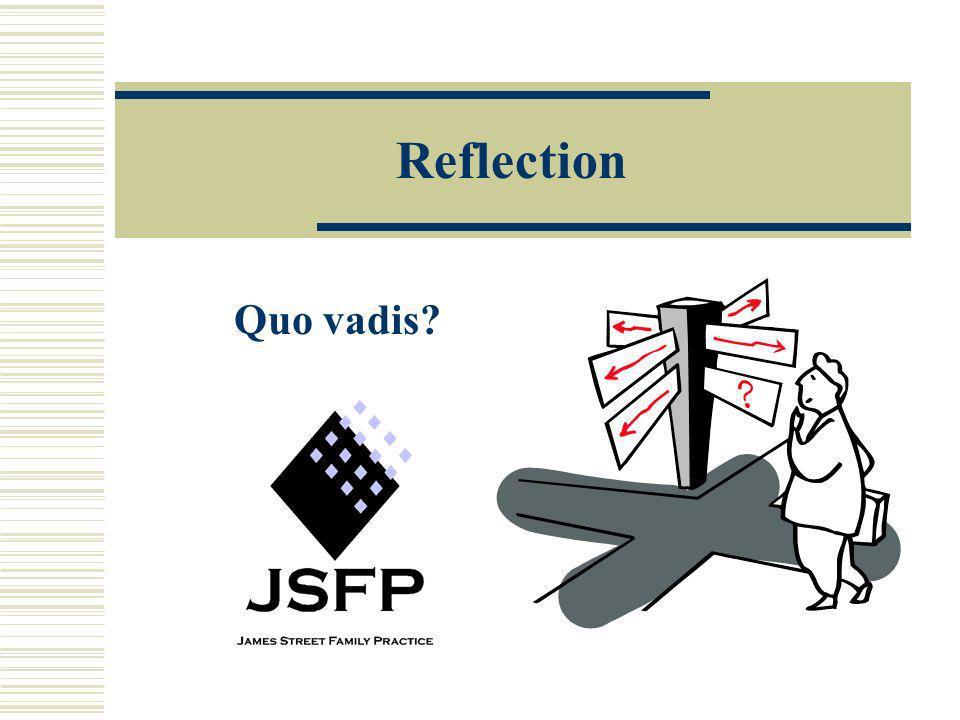 Reflection Quo vadis?