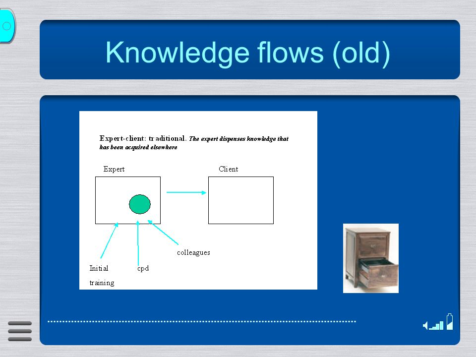 Knowledge flows (old)