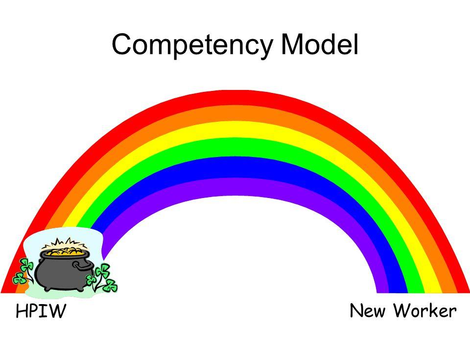 Competency Model New Worker HPIW