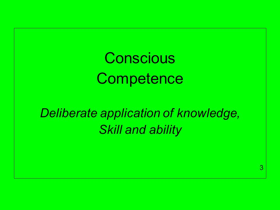 Conscious Competence Deliberate application of knowledge, Skill and ability 3