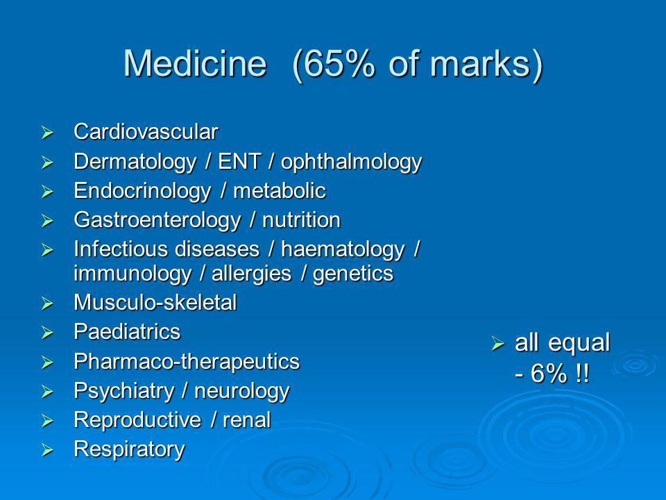 Medicine (65% of marks) Cardiovascular Cardiovascular Dermatology / ENT / ophthalmology Dermatology / ENT / ophthalmology Endocrinology / metabolic En