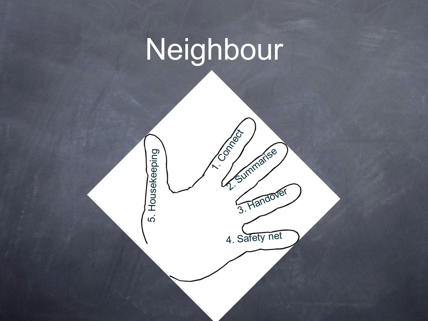 Neighbour 5. Housekeepingxt 1. Connectt 2. Summarise 3. Handover 4. Safety net