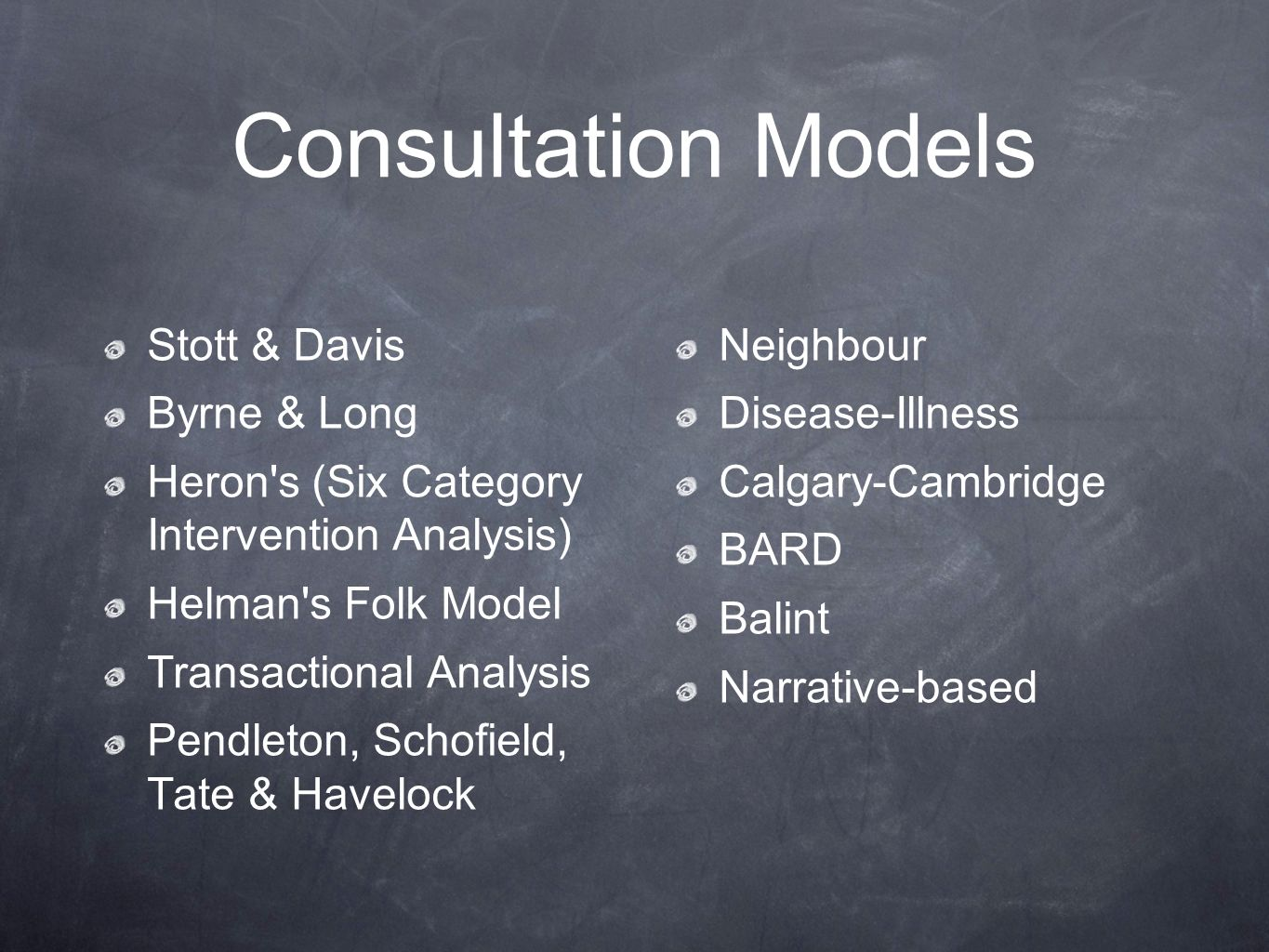Consultation Models Stott & Davis Byrne & Long Heron's (Six Category Intervention Analysis) Helman's Folk Model Transactional Analysis Pendleton, Scho