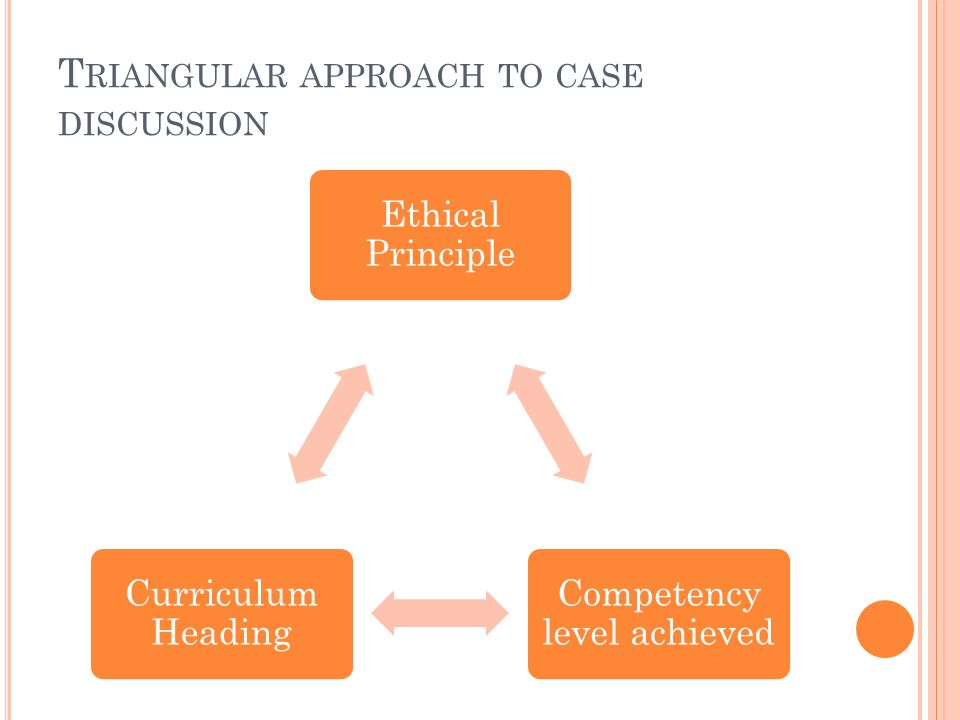 T RIANGULAR APPROACH TO CASE DISCUSSION Ethical Principle Competency level achieved Curriculum Heading