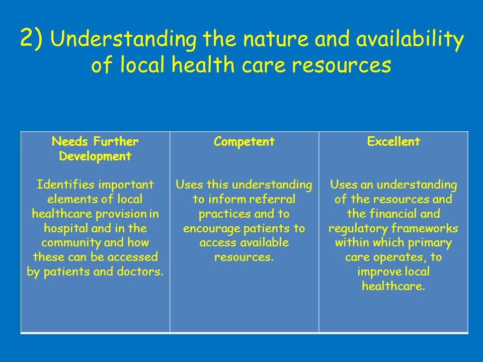 2) Understanding the nature and availability of local health care resources Needs Further Development Identifies important elements of local healthcare provision in hospital and in the community and how these can be accessed by patients and doctors.