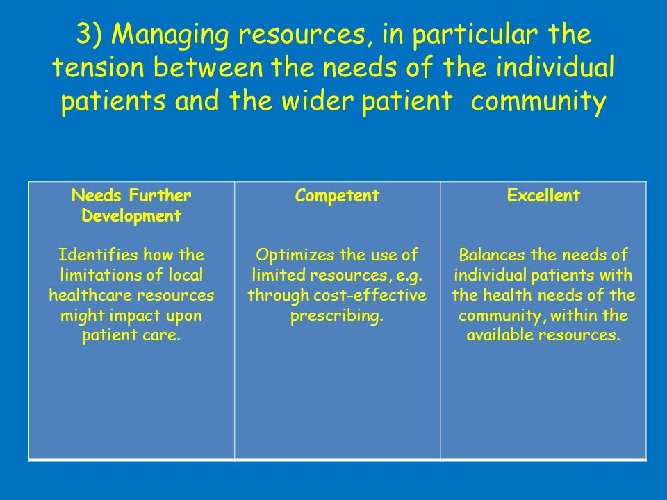3) Managing resources, in particular the tension between the needs of the individual patients and the wider patient community Needs Further Development Identifies how the limitations of local healthcare resources might impact upon patient care.
