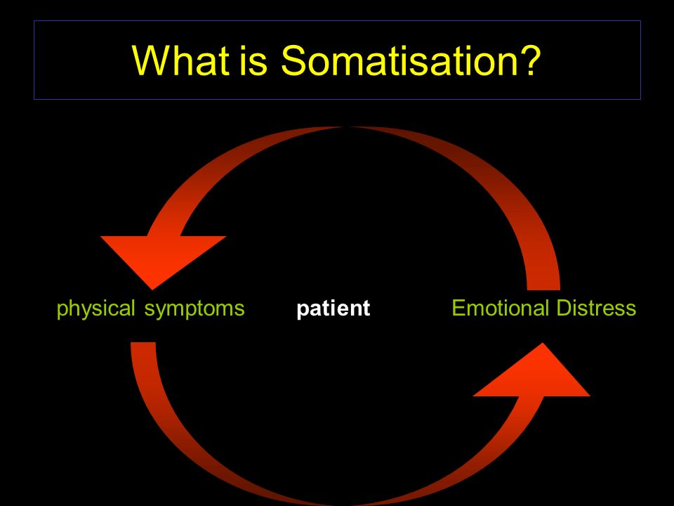 What is Somatisation? patientphysical symptomsEmotional Distress