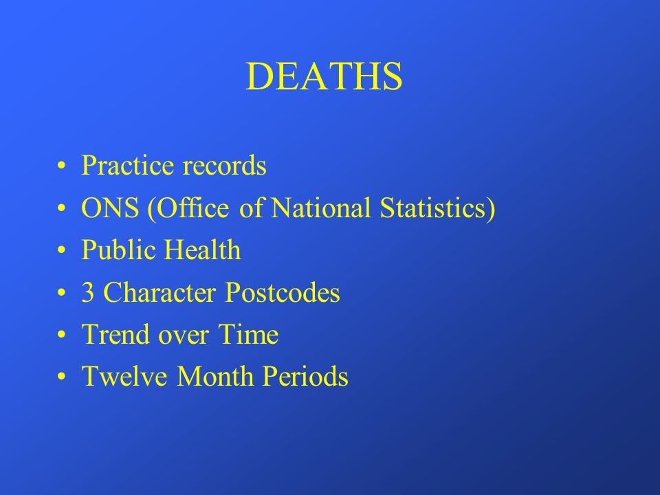 DEATHS Practice records ONS (Office of National Statistics) Public Health 3 Character Postcodes Trend over Time Twelve Month Periods