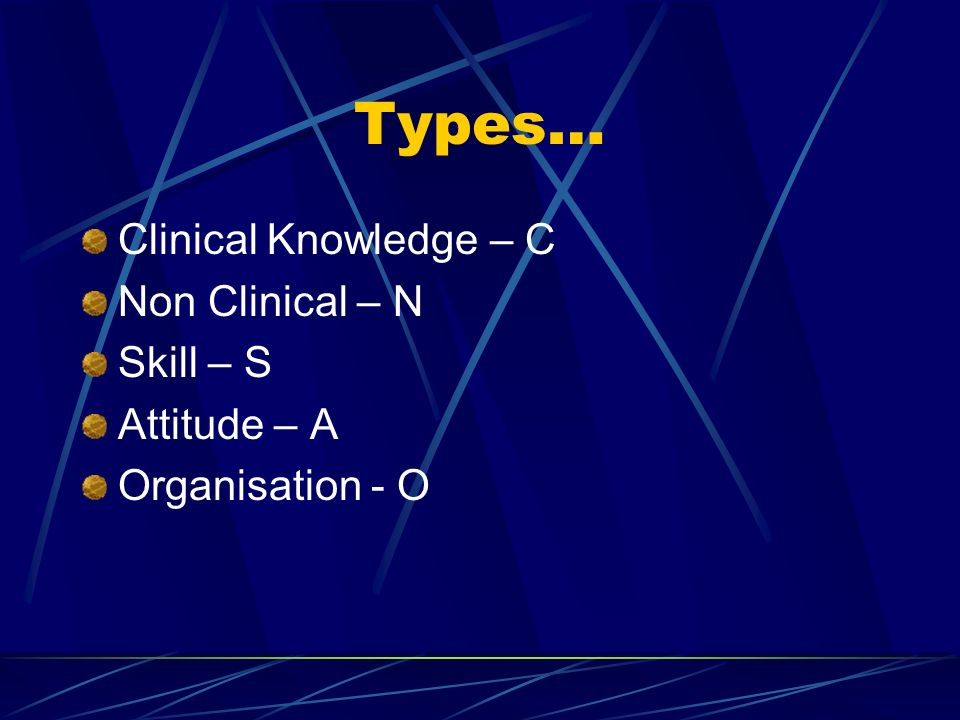 Types… Clinical Knowledge – C Non Clinical – N Skill – S Attitude – A Organisation - O