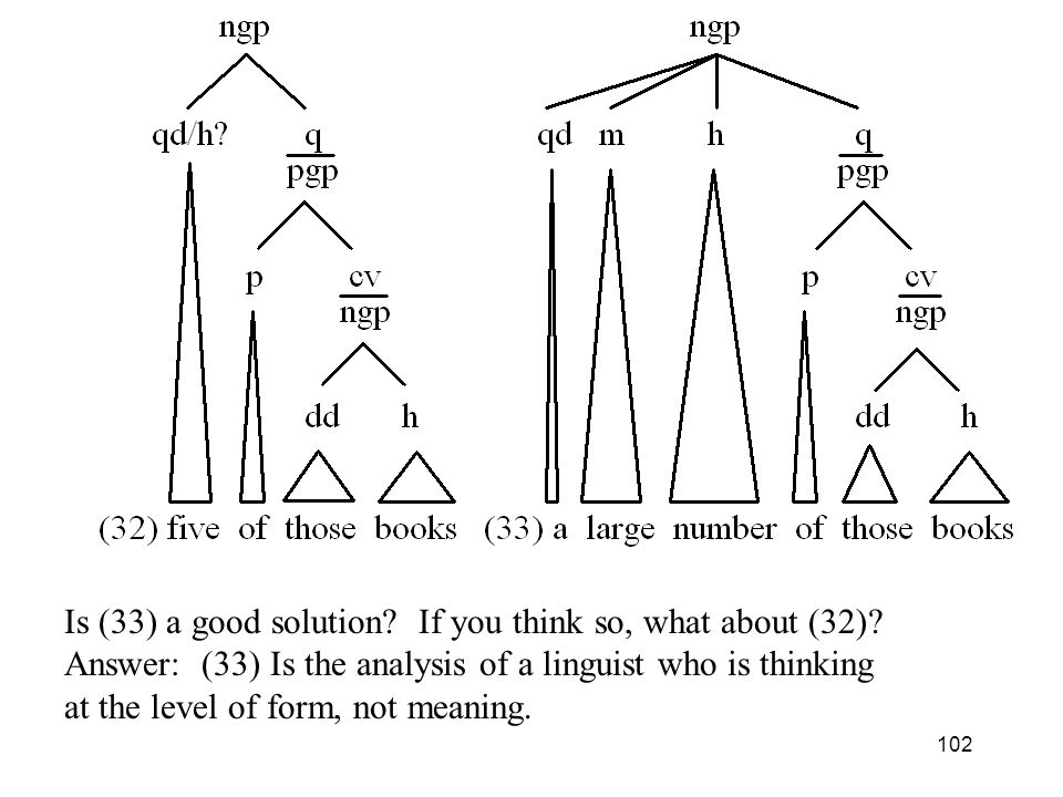 102 Is (33) a good solution? If you think so, what about (32)? Answer: (33) Is the analysis of a linguist who is thinking at the level of form, not me