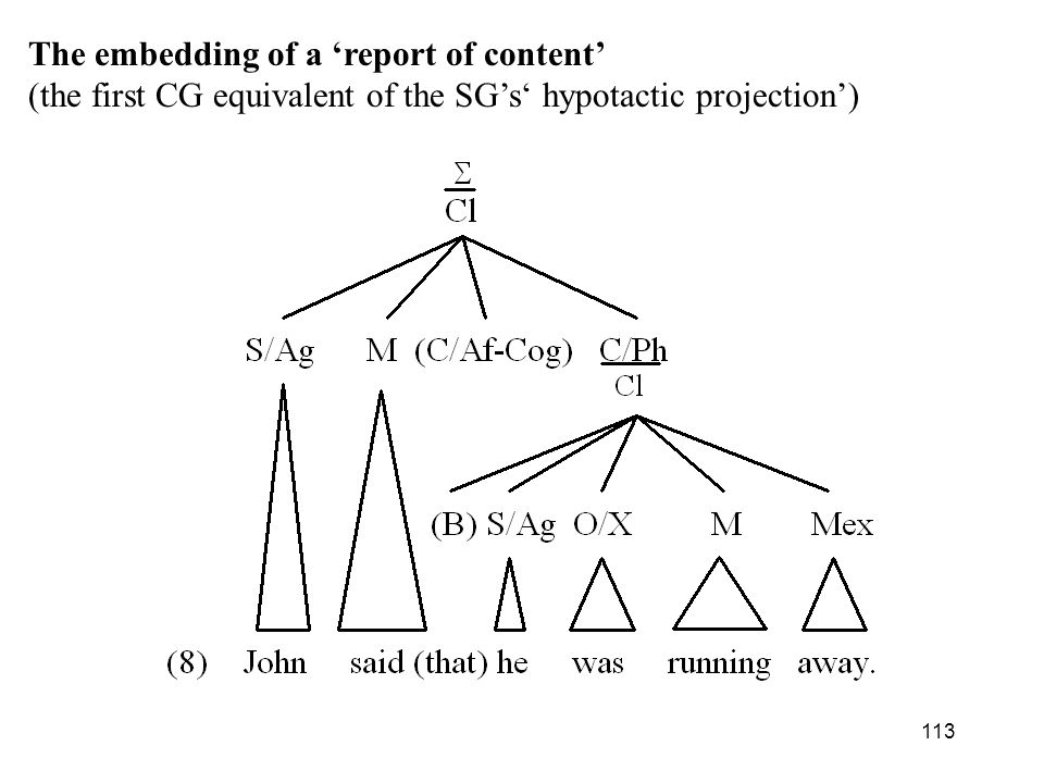 113 The embedding of a report of content (the first CG equivalent of the SGs hypotactic projection)