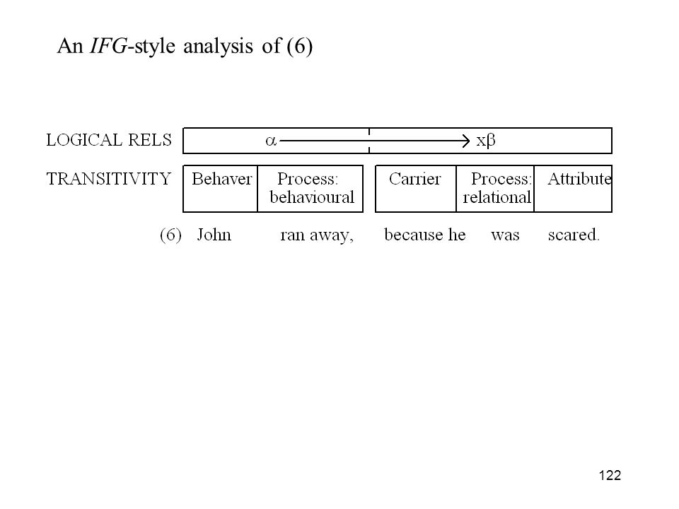 122 An IFG-style analysis of (6)