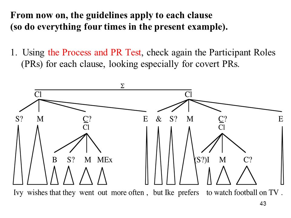 From now on, the guidelines apply to each clause (so do everything four times in the present example). 1. Using the Process and PR Test, check again t