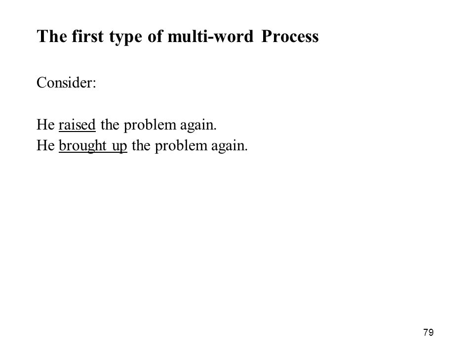 79 The first type of multi-word Process Consider: He raised the problem again. He brought up the problem again.