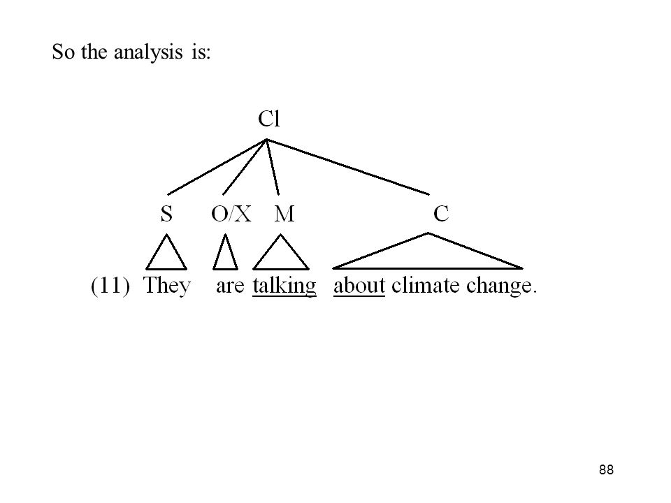 88 So the analysis is: