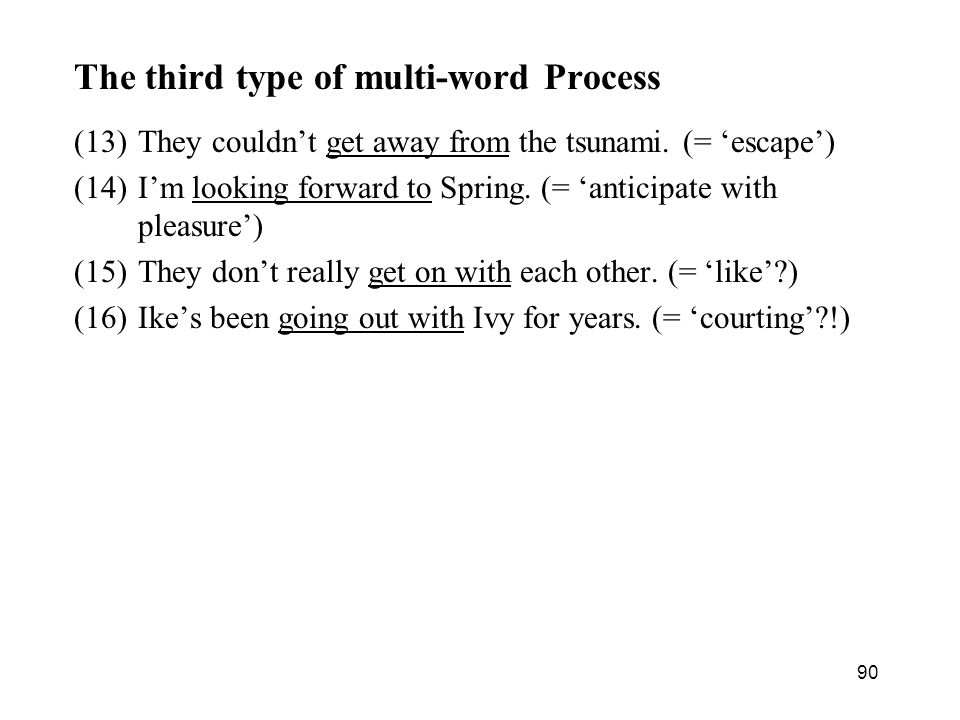 90 The third type of multi-word Process (13)They couldnt get away from the tsunami.