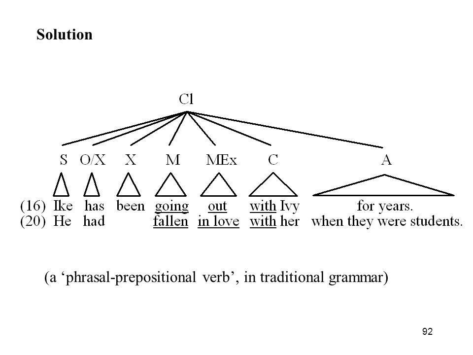 92 Solution (a phrasal-prepositional verb, in traditional grammar)