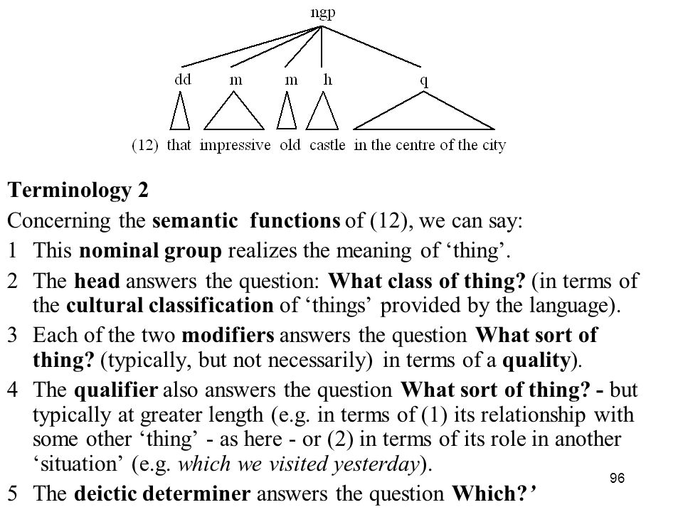 96 Terminology 2 Concerning the semantic functions of (12), we can say: 1This nominal group realizes the meaning of thing. 2The head answers the quest