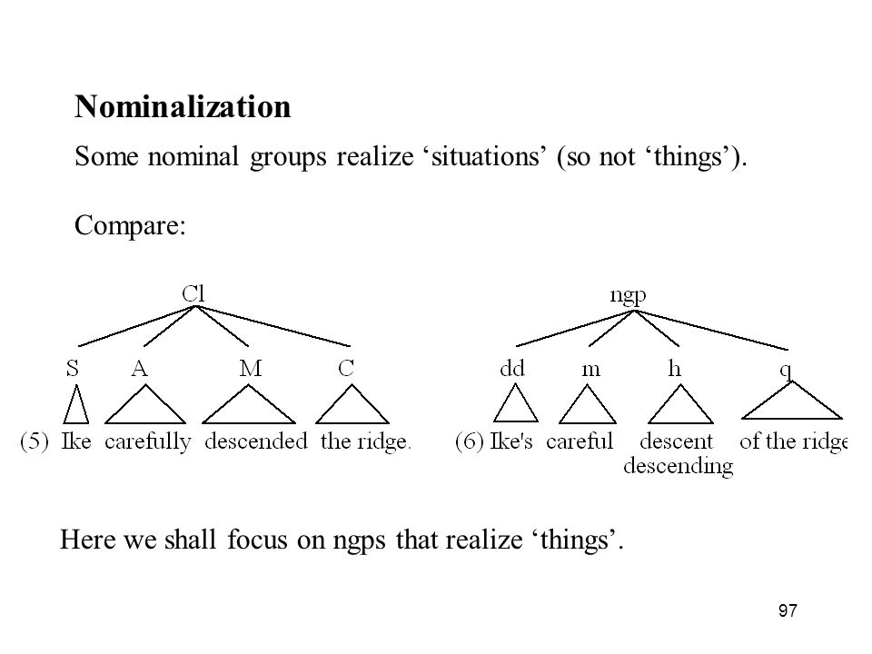 97 Nominalization Some nominal groups realize situations (so not things). Compare: Here we shall focus on ngps that realize things.
