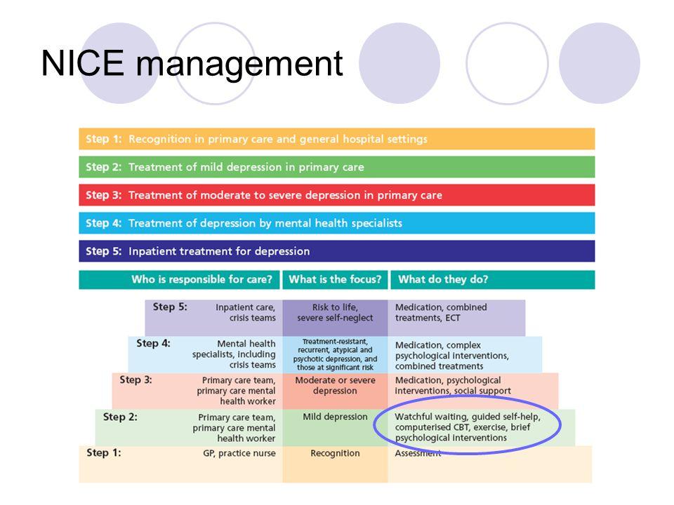 NICE management