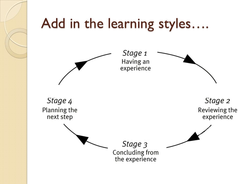 Add in the learning styles….