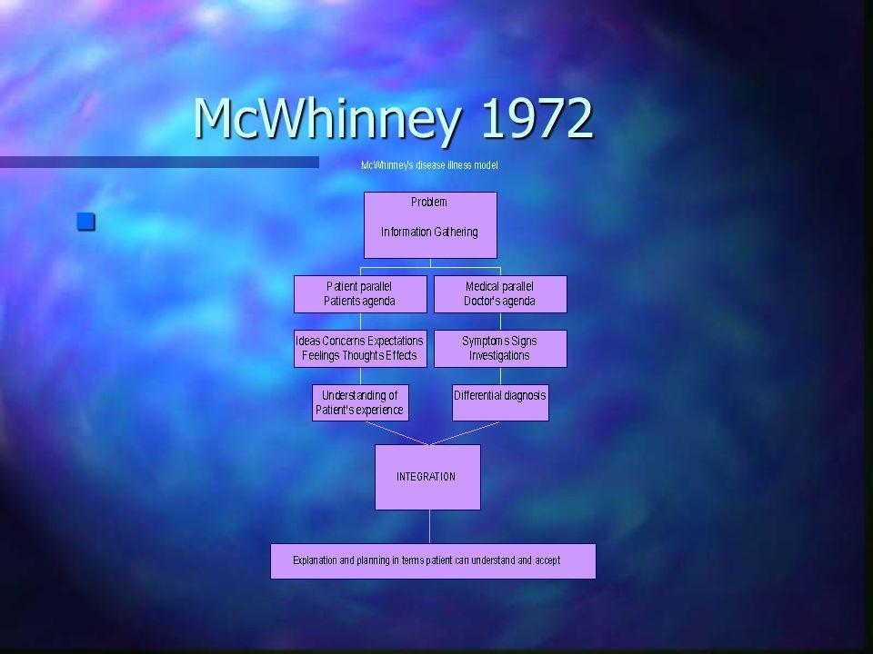 McWhinney 1972 n