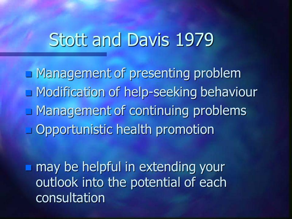 Stott and Davis 1979 n Management of presenting problem n Modification of help-seeking behaviour n Management of continuing problems n Opportunistic h