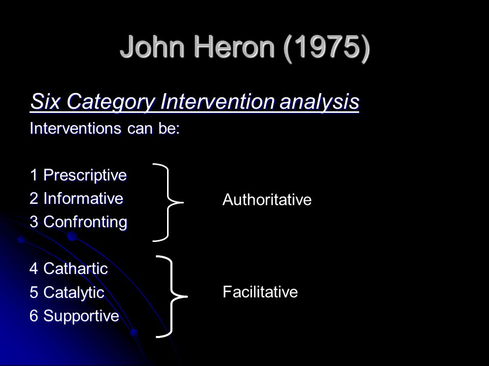 John Heron (1975) Six Category Intervention analysis Interventions can be: 1 Prescriptive 2 Informative 3 Confronting 4 Cathartic 5 Catalytic 6 Supportive Authoritative Facilitative