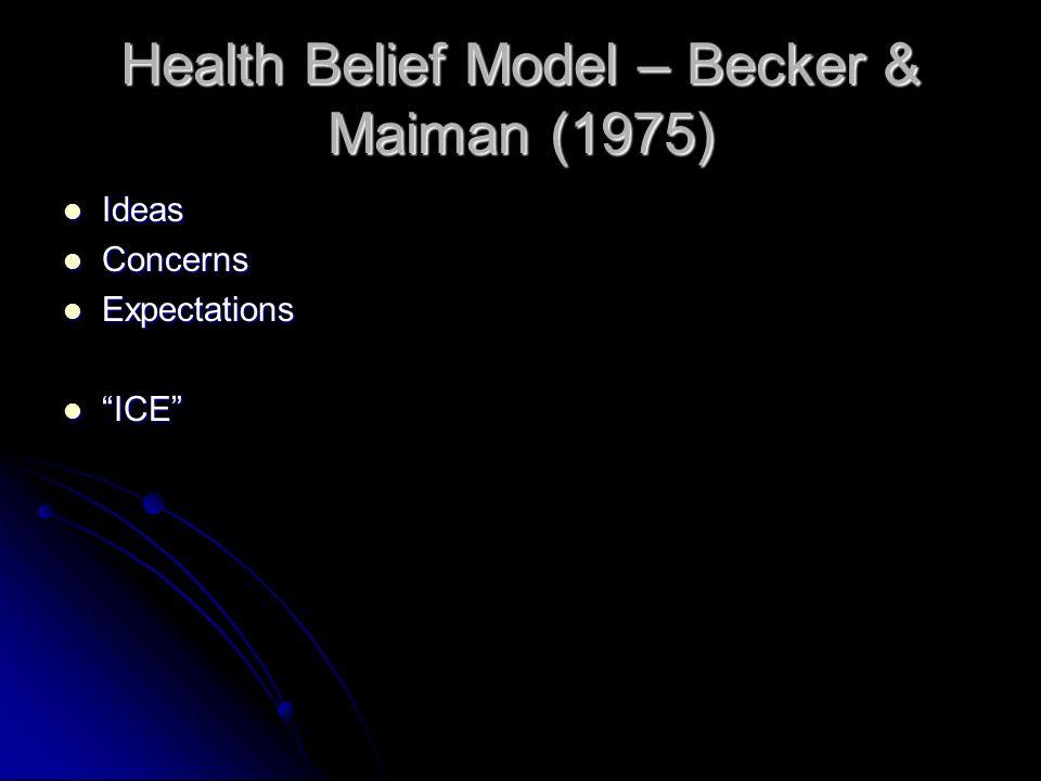 Health Belief Model – Becker & Maiman (1975) Ideas Ideas Concerns Concerns Expectations Expectations ICE ICE