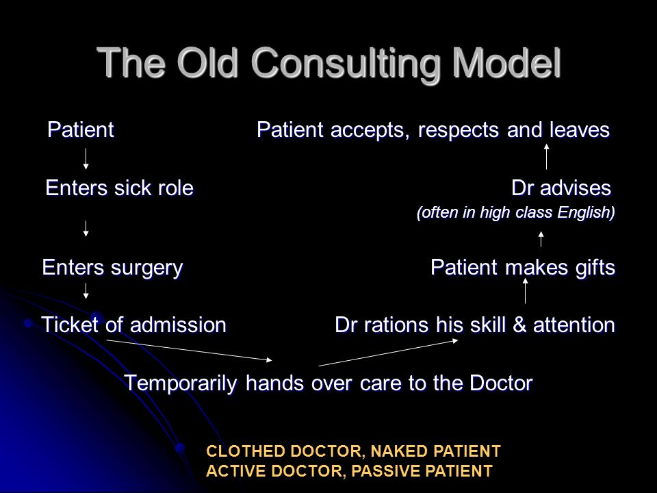 THE MODELS Tell the group an interesting Dr-patient story. Tell the group an interesting Dr-patient story. Now lets try and apply a model to it Now le