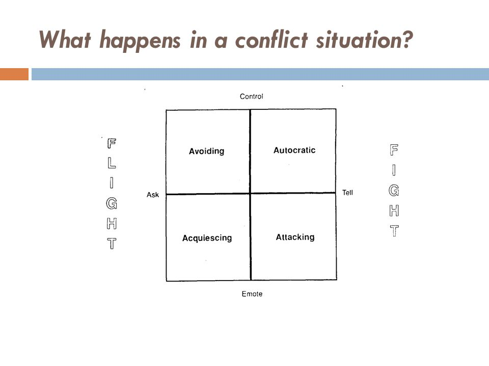 What happens in a conflict situation?