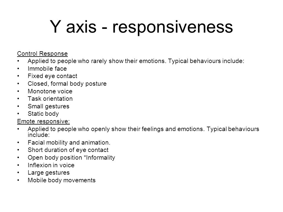 Y axis - responsiveness Control Response Applied to people who rarely show their emotions. Typical behaviours include: Immobile face Fixed eye contact