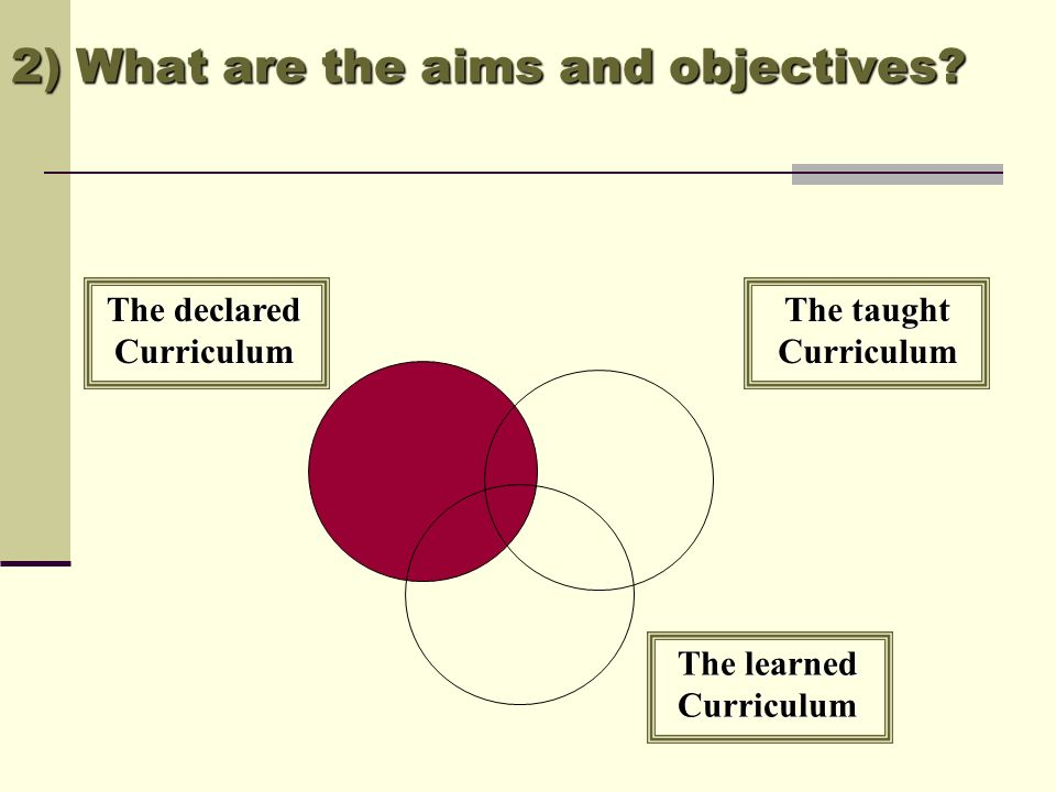 Content gains admission in a course by satisfying any of four criteria: Content gains admission in a course by satisfying any of four criteria: It directly contributes to the course objectives.